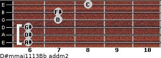 D#m(maj11/13)/Bb add(m2) guitar chord