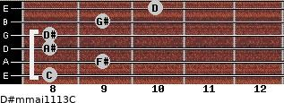 D#m(maj11/13)/C for guitar on frets 8, 9, 8, 8, 9, 10