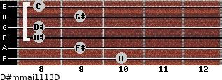 D#m(maj11/13)/D for guitar on frets 10, 9, 8, 8, 9, 8