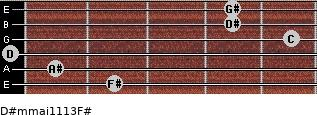 D#m(maj11/13)/F# for guitar on frets 2, 1, 0, 5, 4, 4