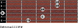 D#m(maj11/13)/F# for guitar on frets 2, 3, 0, 3, 4, 4