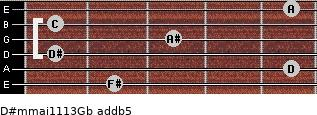 D#m(maj11/13)/Gb add(b5) guitar chord