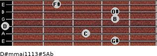D#m(maj11/13)#5/Ab for guitar on frets 4, 3, 0, 4, 4, 2