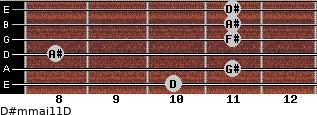 D#m(maj11)/D for guitar on frets 10, 11, 8, 11, 11, 11