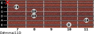 D#m(maj11)/D for guitar on frets 10, 11, 8, 8, 7, x