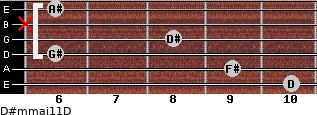 D#m(maj11)/D for guitar on frets 10, 9, 6, 8, x, 6