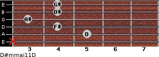 D#m(maj11)/D for guitar on frets x, 5, 4, 3, 4, 4
