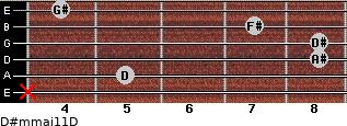 D#m(maj11)/D for guitar on frets x, 5, 8, 8, 7, 4