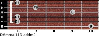 D#m(maj11)/D add(m2) for guitar on frets 10, 6, 6, 9, 7, 6