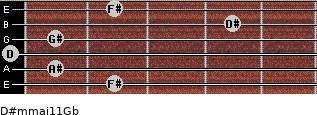 D#m(maj11)/Gb for guitar on frets 2, 1, 0, 1, 4, 2