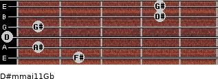 D#m(maj11)/Gb for guitar on frets 2, 1, 0, 1, 4, 4