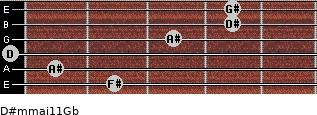 D#m(maj11)/Gb for guitar on frets 2, 1, 0, 3, 4, 4