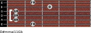 D#m(maj11)/Gb for guitar on frets 2, 1, 1, 1, 3, 2