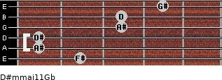 D#m(maj11)/Gb for guitar on frets 2, 1, 1, 3, 3, 4