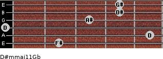 D#m(maj11)/Gb for guitar on frets 2, 5, 0, 3, 4, 4