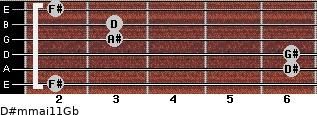 D#m(maj11)/Gb for guitar on frets 2, 6, 6, 3, 3, 2