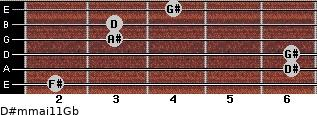 D#m(maj11)/Gb for guitar on frets 2, 6, 6, 3, 3, 4