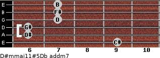 D#m(maj11)#5/Db add(m7) guitar chord