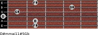D#m(maj11)#5/Gb for guitar on frets 2, 2, 0, 1, 4, 2