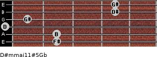 D#m(maj11)#5/Gb for guitar on frets 2, 2, 0, 1, 4, 4