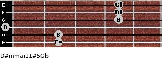D#m(maj11)#5/Gb for guitar on frets 2, 2, 0, 4, 4, 4