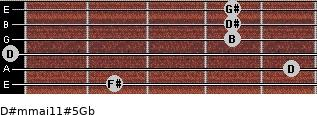 D#m(maj11)#5/Gb for guitar on frets 2, 5, 0, 4, 4, 4