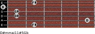 D#m(maj11)#5/Gb for guitar on frets 2, 5, 1, 1, 0, 2