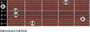 D#m(maj11)#5/Gb for guitar on frets 2, 5, 1, 1, 0, 4