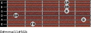 D#m(maj11)#5/Gb for guitar on frets 2, 5, 1, 4, 4, 4