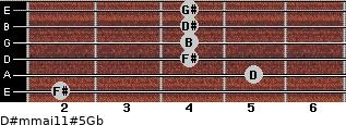 D#m(maj11)#5/Gb for guitar on frets 2, 5, 4, 4, 4, 4