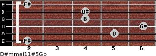D#m(maj11)#5/Gb for guitar on frets 2, 5, 6, 4, 4, 2