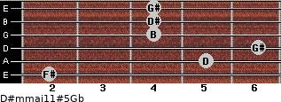 D#m(maj11)#5/Gb for guitar on frets 2, 5, 6, 4, 4, 4