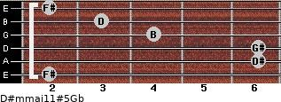 D#m(maj11)#5/Gb for guitar on frets 2, 6, 6, 4, 3, 2