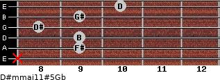 D#m(maj11)#5/Gb for guitar on frets x, 9, 9, 8, 9, 10