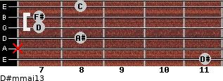 D#m(maj13) for guitar on frets 11, x, 8, 7, 7, 8