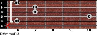 D#m(maj13) for guitar on frets x, 6, 10, 7, 7, 6
