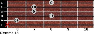 D#m(maj13) for guitar on frets x, 6, 8, 7, 7, 8