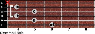 D#m(maj13)/Bb for guitar on frets 6, 5, 4, 5, 4, x