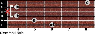 D#m(maj13)/Bb for guitar on frets 6, 5, 4, x, 4, 8