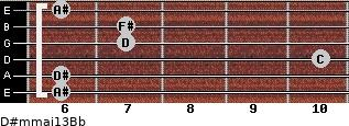 D#m(maj13)/Bb for guitar on frets 6, 6, 10, 7, 7, 6