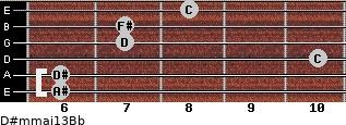 D#m(maj13)/Bb for guitar on frets 6, 6, 10, 7, 7, 8