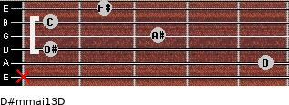 D#m(maj13)/D for guitar on frets x, 5, 1, 3, 1, 2