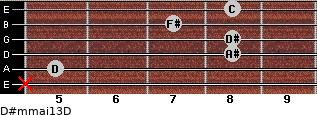 D#m(maj13)/D for guitar on frets x, 5, 8, 8, 7, 8