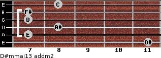 D#m(maj13) add(m2) for guitar on frets 11, 7, 8, 7, 7, 8