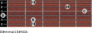 D#m(maj13)#5/Gb for guitar on frets 2, 2, 0, 5, 4, 2
