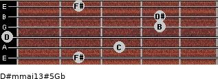 D#m(maj13)#5/Gb for guitar on frets 2, 3, 0, 4, 4, 2