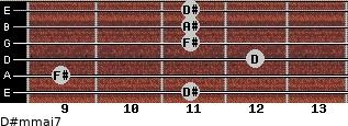 D#m(maj7) for guitar on frets 11, 9, 12, 11, 11, 11
