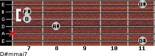 D#m(maj7) for guitar on frets 11, x, 8, 7, 7, 11