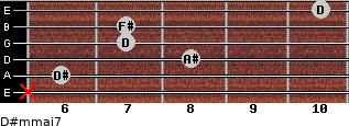 D#m(maj7) for guitar on frets x, 6, 8, 7, 7, 10