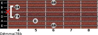 D#m(maj7)/Bb for guitar on frets 6, 5, 4, x, 4, 6